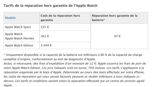 apple-baisse-le-prix-des-reparations-dapple-watch-sport