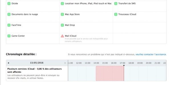 problemes-cours-icloud-mail-notes