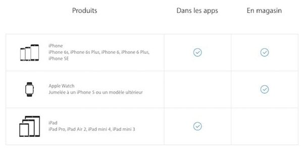 apple-pay-debarque-enfin-en-france_2