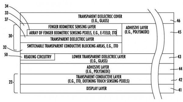 brevet-le-bouton-touch-id-bientot-tactile