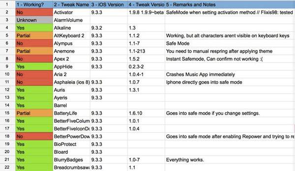 jailbreak-ios-9-2-ios-9-3-3-liste-des-tweaks-compatibles