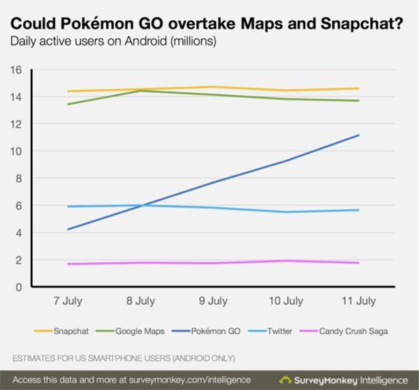 pokemon-go-plus-gros-succes-mobile-aux-etats-unis_3