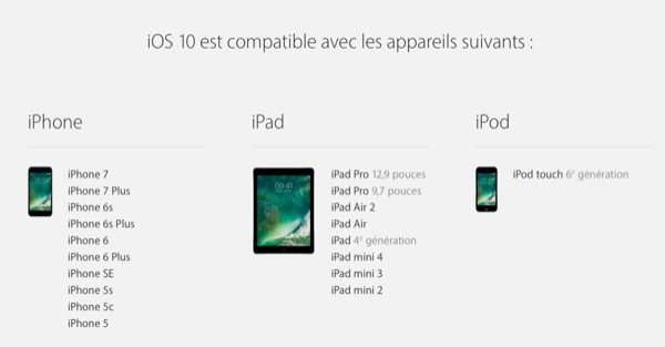 ios-10-enfin-disponible-version-finale