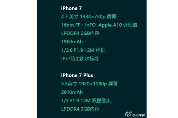 iphone-7-7-plus-date-de-sortie-prix-et-caracteristiques_2