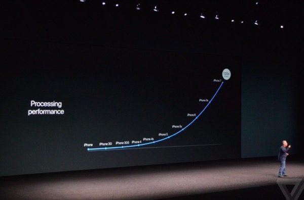 iphone-7-est-il-une-vraie-console-apple-le-pense_2