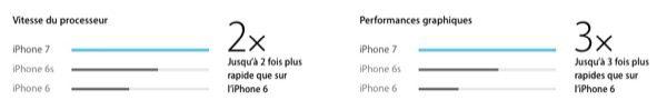 iphone-7-est-il-une-vraie-console-apple-le-pense_3