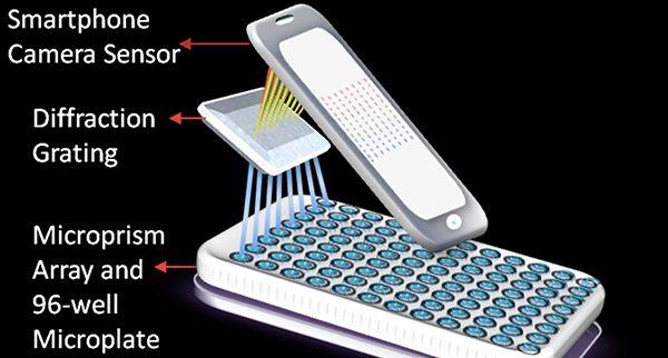 liphone-capable-de-detecter-cancer-precision-de-99