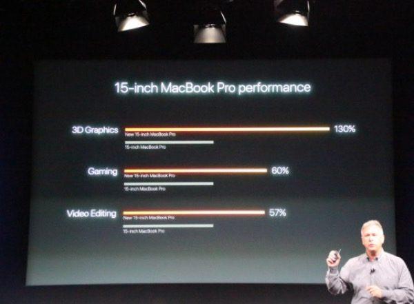 macbook-pro-air-2016-sont-maintenant-officiels_7