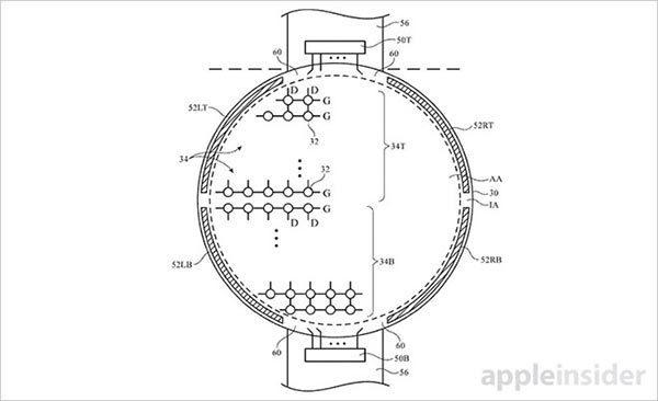 brevets-apple-watch-ronde