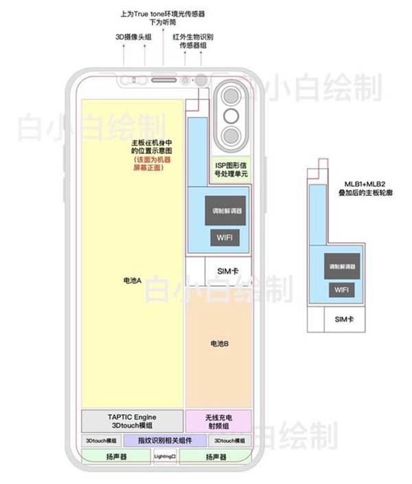 Fuite : serait-ce l'intérieur de l'iPhone 8 avec ses composants ?