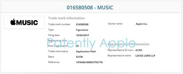 Le prêt-à-porter serait-il le nouveau challenge d'Apple pour sa marque Apple Music ?