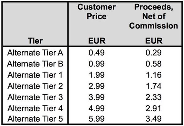 App Store : les prix des apps commencent désormais à 0,49€ !