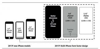 iPhone 8 : de nouveaux détails sur la « zone fonctionnelle »