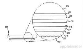 Apple a breveté un Touch ID ultrasonic
