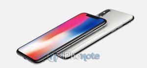 Voici le coût réel de l'iPhone X par utilisation