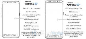 Fuites Galaxy S9 : suppression de la prise casque et reconnaissance faciale 3D
