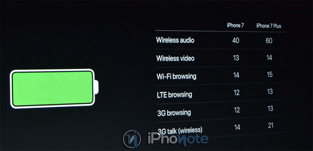 iOS 11 : une autonomie catastrophique, des ralentissements, plus d'autres bugs
