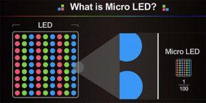 Apple remodèle son équipe de R&D dédiée aux écrans microLED