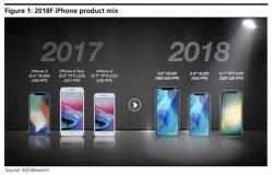"""L'iPhone X Plus aurait droit à un écran OLED de 6,5"""", et un LCD de 6,1"""" pour un autre iPhone"""
