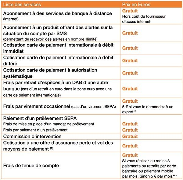 Orange Bank est officiellement lancé !