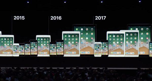 iOS 13 - comptabilité iPhone / iPad