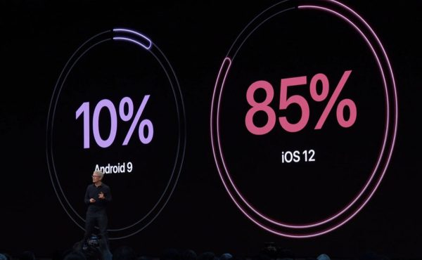 iOS vs Android WWDC 2019