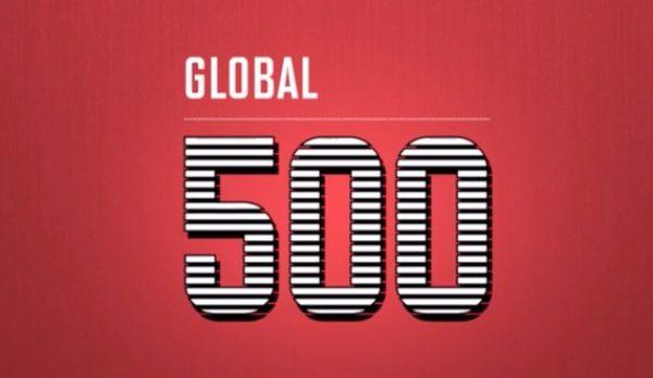 Fortune Global 500 2019
