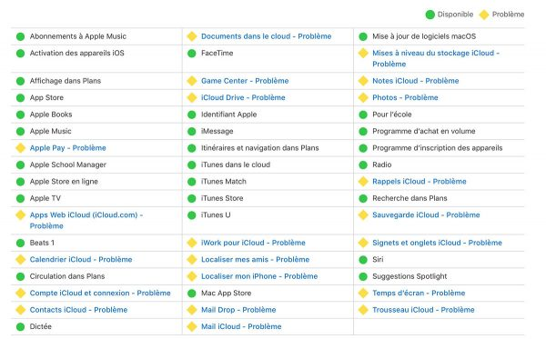 Services iCloud