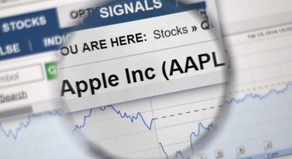 Action AAPL