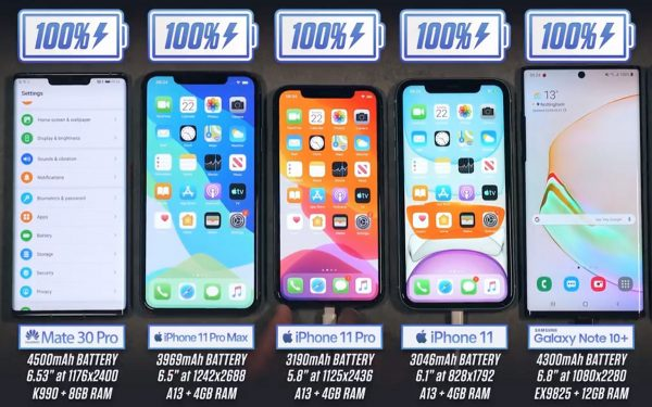 iPhone 11/Pro/Max vs Galaxy Note 10+