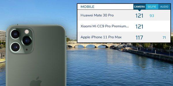 DXOMark - iPhone 11 Pro