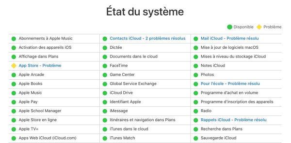 problèmes App Store