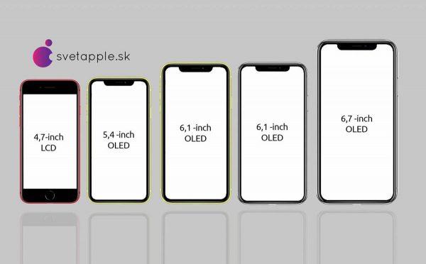 iPhone 9 > iPhone 12 Pro Max