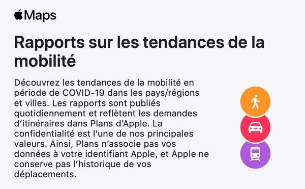 Apple Plans Covid-19