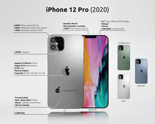concept iPhone 12 Pro