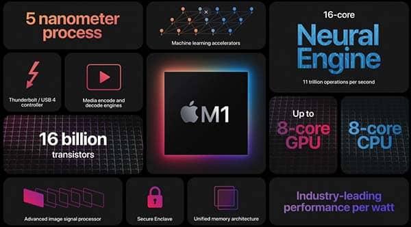 Apple M1 3