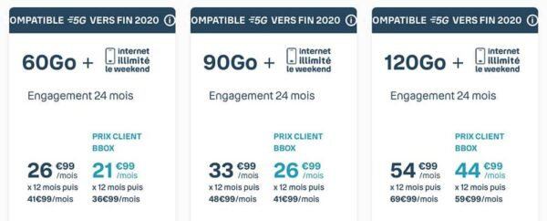 Forfaits 5G Bouygues Telecom