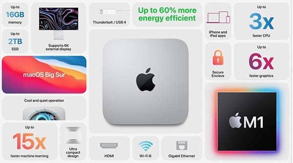 Mac Mini 2020 M1 2