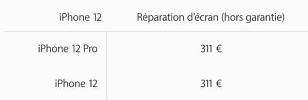 Reparation Ecran iPhone 12