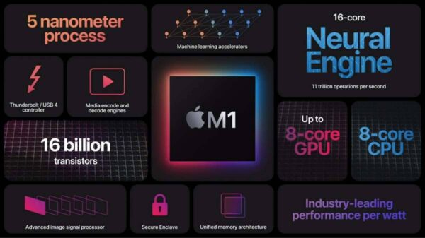 AMD - puce M1 Apple