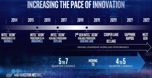 Tsmc Puces Intel