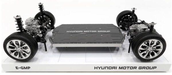 Apple Car Hyundai Kia