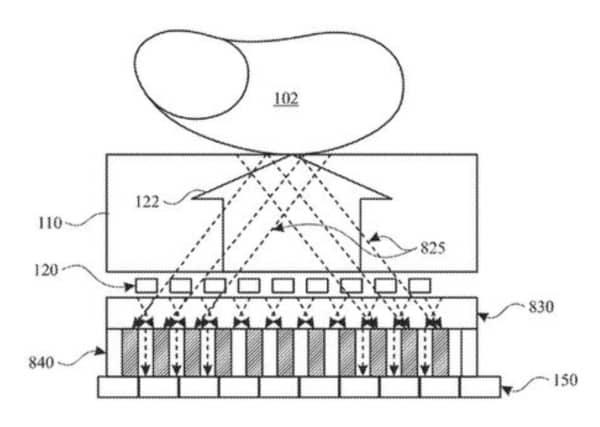 brevet Apple, Touch ID sous écran