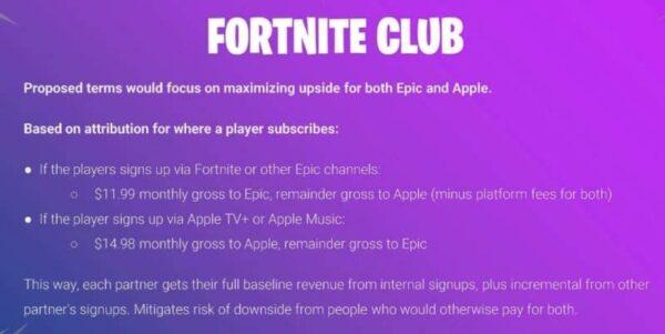 fortnite club apple
