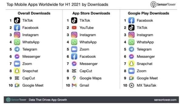 application mobile t1 2021