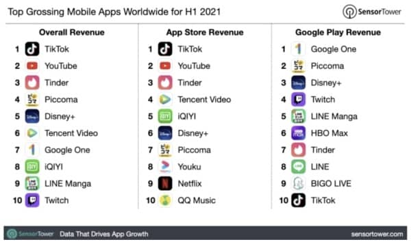 application mobile t1 2021 2