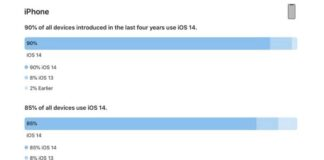 ios 14 iphone install