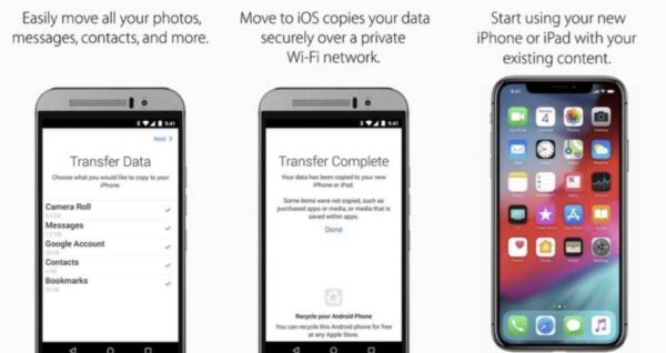 Migrer vers iOS, iOS 15, Android
