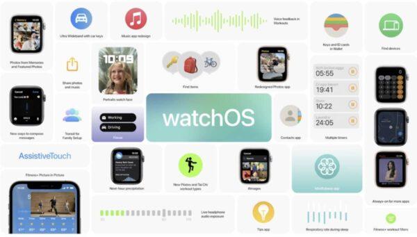 watchOS 8, Apple Watch