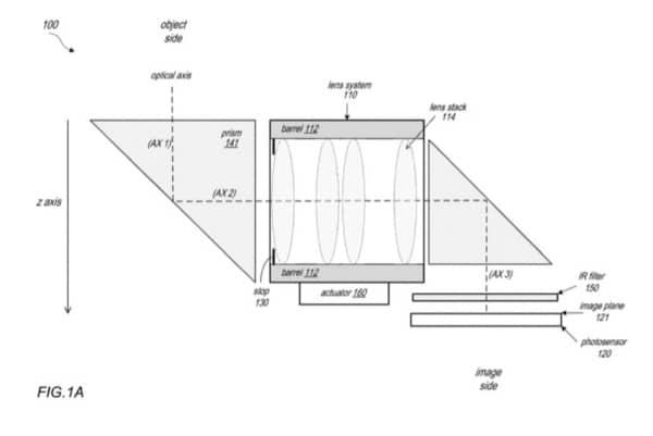apple brevet objectif periscope 2